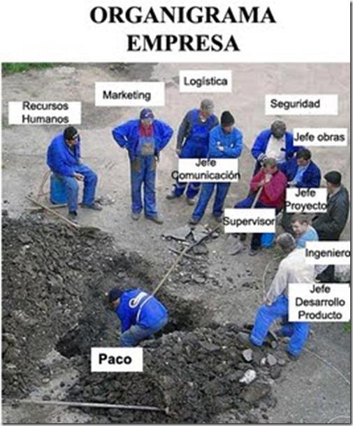 Flujo_en_espana